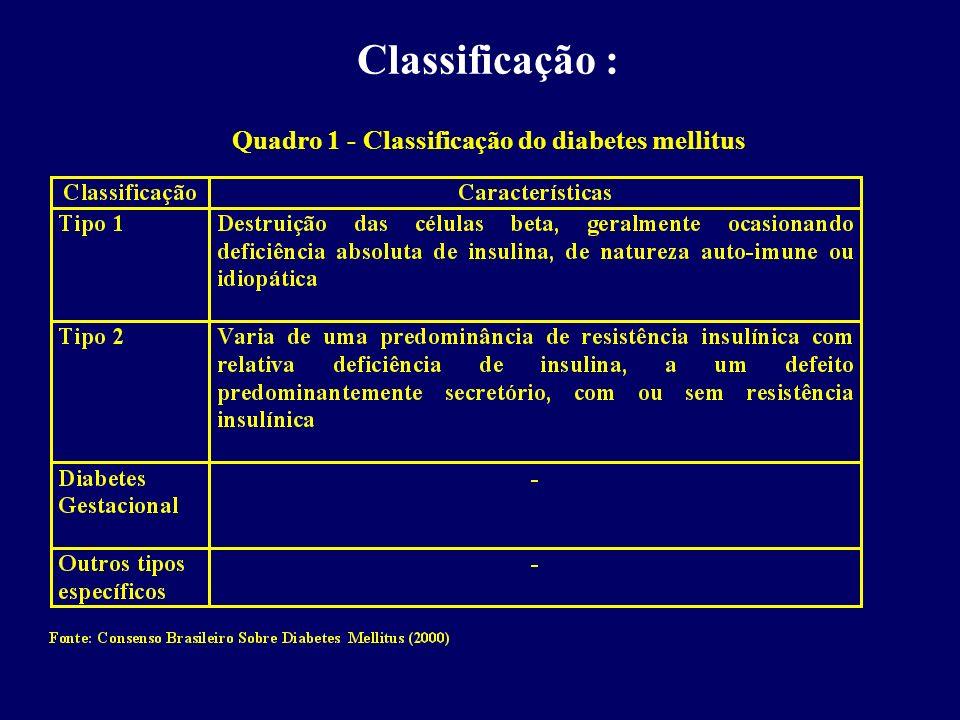 Diagnóstico: Tabela 1 - Valores de glicose plasmática (em mg/dl) para diagnóstico de diabetes mellitus e seus estágios pré clínicos