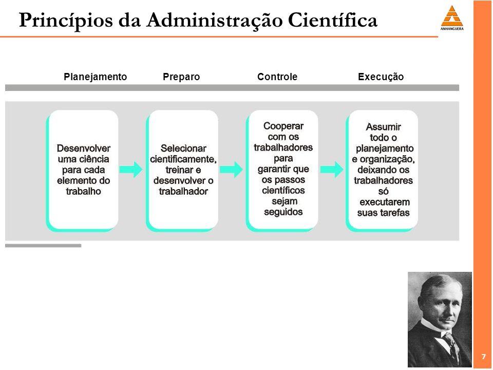 7 7 Princípios da Administração Científica Planejamento Preparo Controle Execução