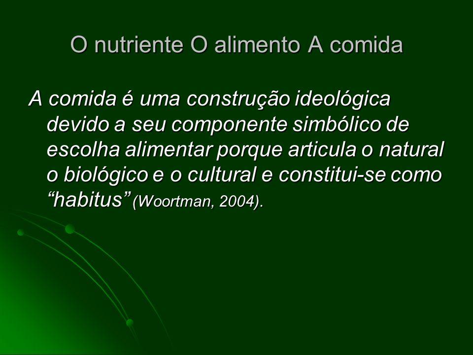 O nutriente O alimento A comida A comida é uma construção ideológica devido a seu componente simbólico de escolha alimentar porque articula o natural