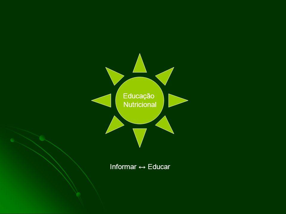 Educação Nutricional Informar Educar