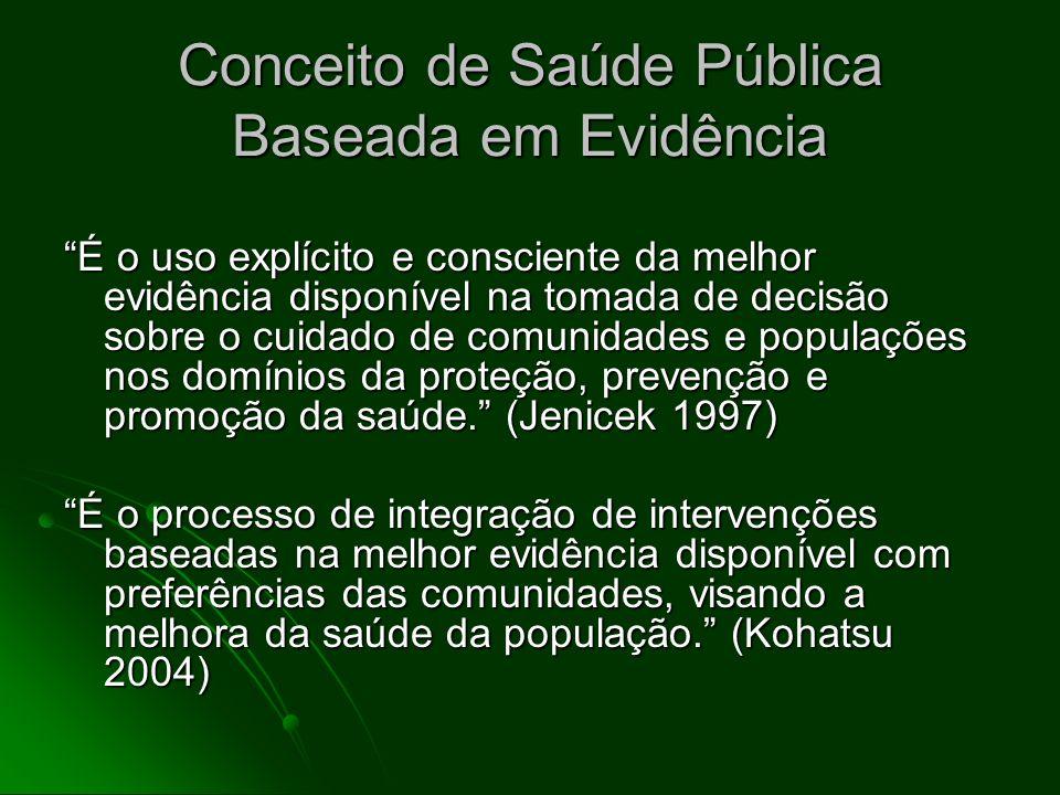 Conceito de Saúde Pública Baseada em Evidência É o uso explícito e consciente da melhor evidência disponível na tomada de decisão sobre o cuidado de c