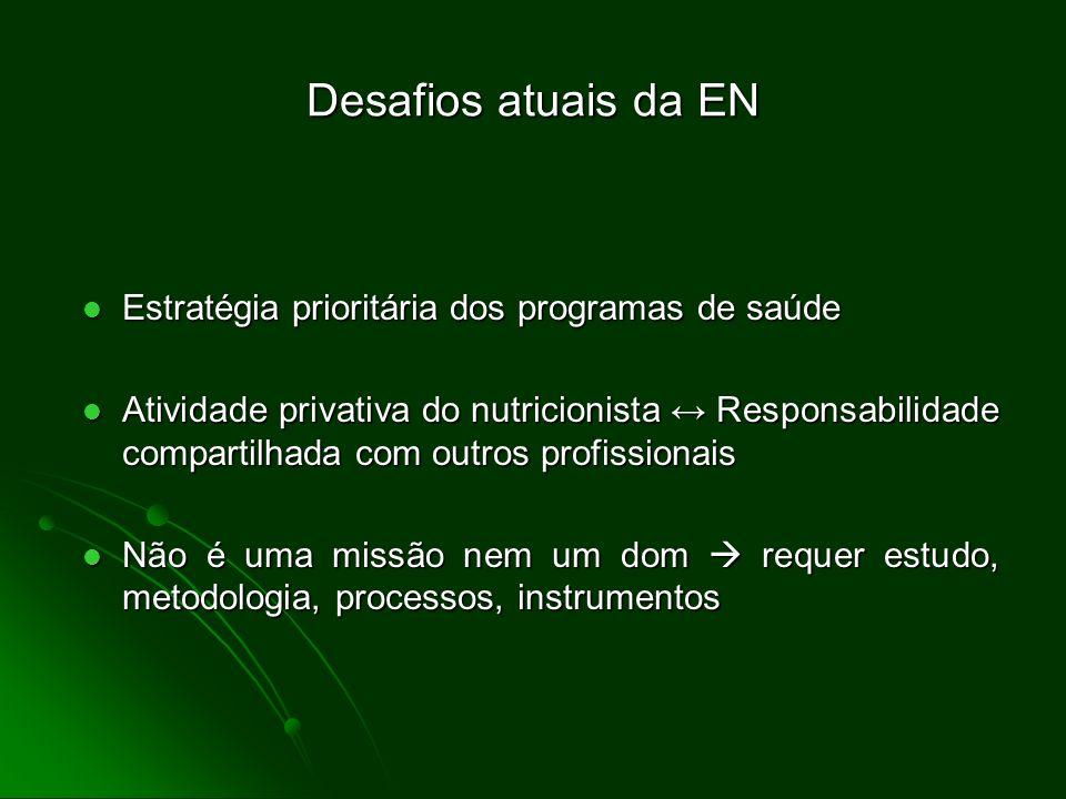 Desafios atuais da EN Estratégia prioritária dos programas de saúde Estratégia prioritária dos programas de saúde Atividade privativa do nutricionista