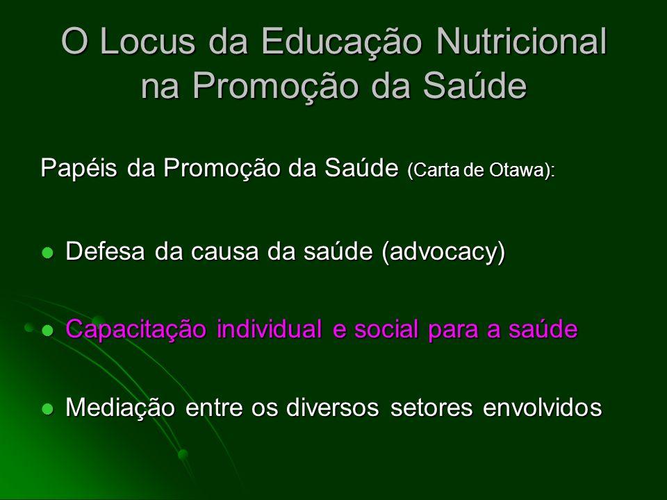 O Locus da Educação Nutricional na Promoção da Saúde Papéis da Promoção da Saúde (Carta de Otawa): Defesa da causa da saúde (advocacy) Defesa da causa