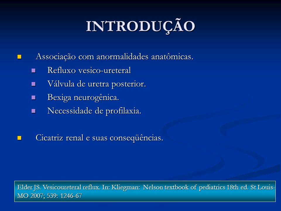 INTRODUÇÃO Associação com anormalidades anatômicas. Associação com anormalidades anatômicas. Refluxo vesico-ureteral Refluxo vesico-ureteral Válvula d