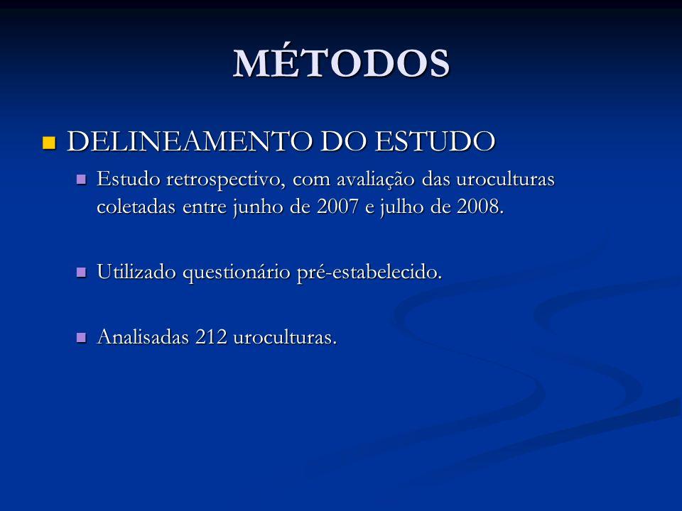 MÉTODOS DELINEAMENTO DO ESTUDO DELINEAMENTO DO ESTUDO Estudo retrospectivo, com avaliação das uroculturas coletadas entre junho de 2007 e julho de 200