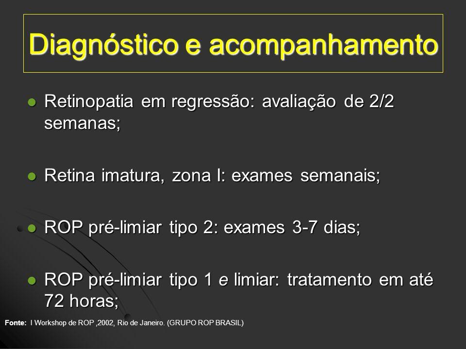 Diagnóstico e acompanhamento Retinopatia em regressão: avaliação de 2/2 semanas; Retinopatia em regressão: avaliação de 2/2 semanas; Retina imatura, z