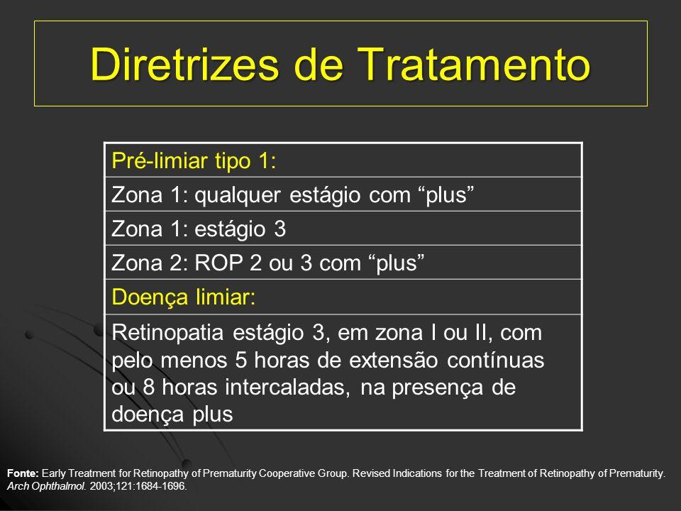 Pré-limiar tipo 1: Zona 1: qualquer estágio com plus Zona 1: estágio 3 Zona 2: ROP 2 ou 3 com plus Doença limiar: Retinopatia estágio 3, em zona I ou