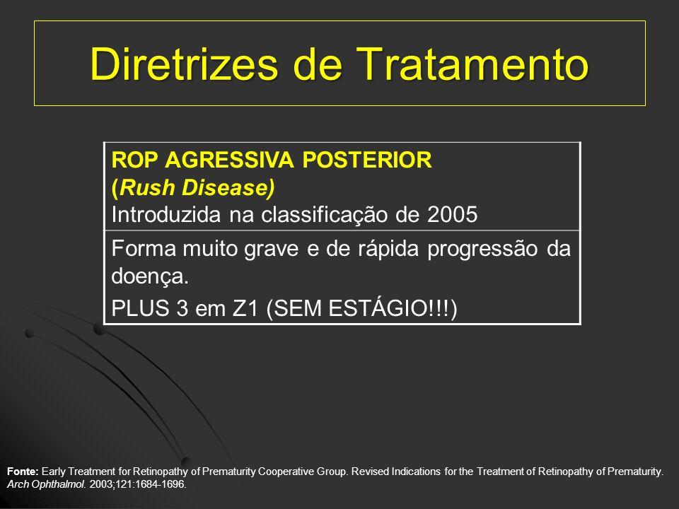 ROP AGRESSIVA POSTERIOR (Rush Disease) Introduzida na classificação de 2005 Forma muito grave e de rápida progressão da doença. PLUS 3 em Z1 (SEM ESTÁ