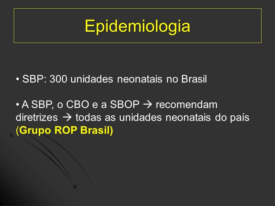 RN de Risco < 1500 g < 1500 g < 32 semanas < 32 semanas (Grupo ROP Brasil) Epidemiologia Fonte: Multicenter Trial of Cryotherapy for Retinopathy of Prematurity Cooperative Group (CRYOROP)