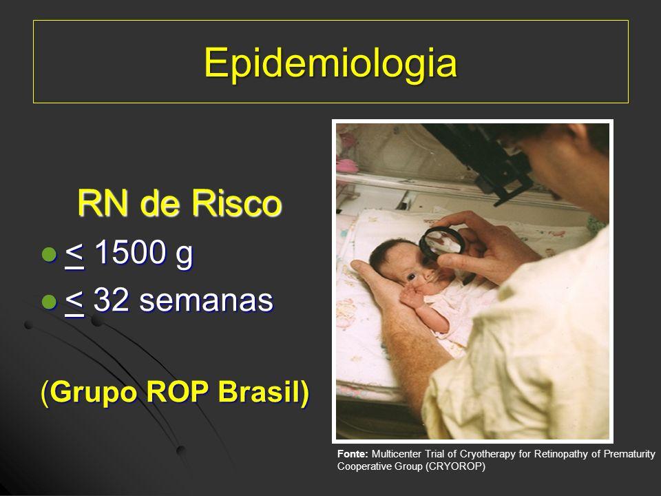 RN de Risco < 1500 g < 1500 g < 32 semanas < 32 semanas (Grupo ROP Brasil) Epidemiologia Fonte: Multicenter Trial of Cryotherapy for Retinopathy of Pr