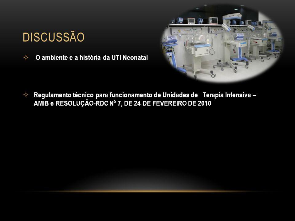 DISCUSSÃO O ambiente e a história da UTI Neonatal Regulamento técnico para funcionamento de Unidades de Terapia Intensiva – AMIB e RESOLUÇÃO-RDC Nº 7,