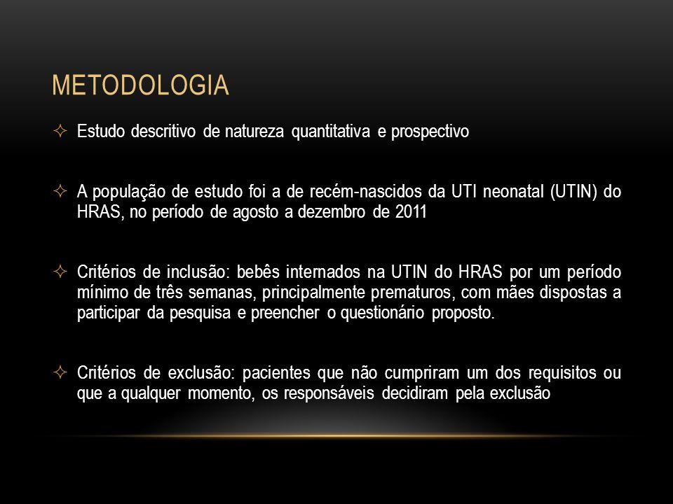 METODOLOGIA Estudo descritivo de natureza quantitativa e prospectivo A população de estudo foi a de recém-nascidos da UTI neonatal (UTIN) do HRAS, no
