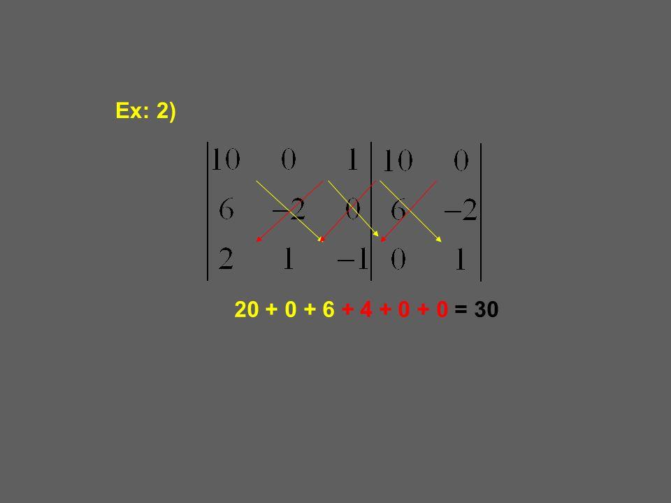 det(A -1 )=1/detA Ex:
