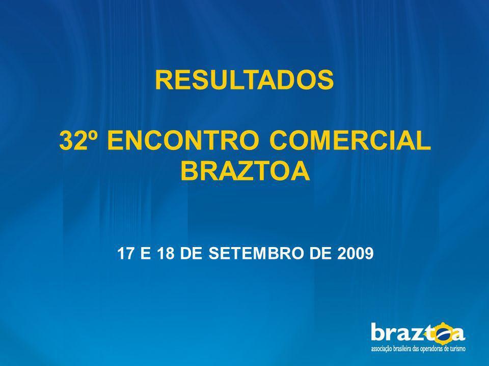 RESULTADOS 32º ENCONTRO COMERCIAL BRAZTOA 17 E 18 DE SETEMBRO DE 2009
