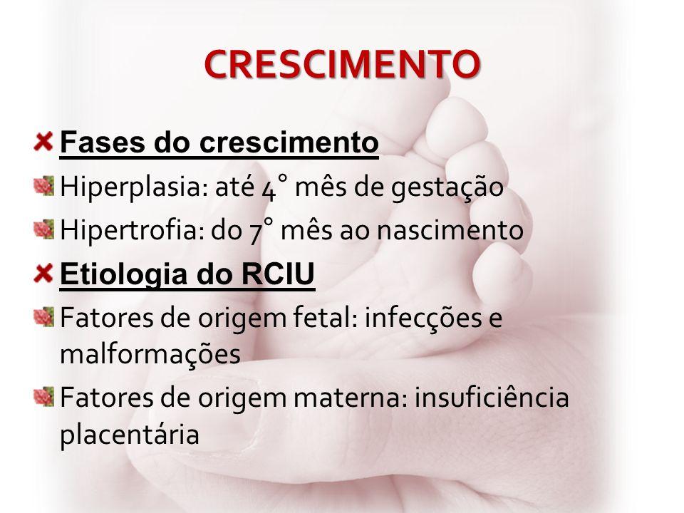 CRESCIMENTO Fases do crescimento Hiperplasia: até 4° mês de gestação Hipertrofia: do 7° mês ao nascimento Etiologia do RCIU Fatores de origem fetal: i