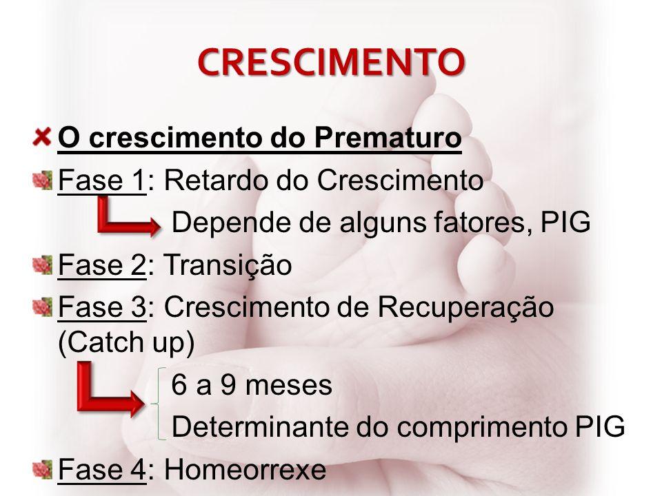 CRESCIMENTO O crescimento do Prematuro Fase 1: Retardo do Crescimento Depende de alguns fatores, PIG Fase 2: Transição Fase 3: Crescimento de Recupera