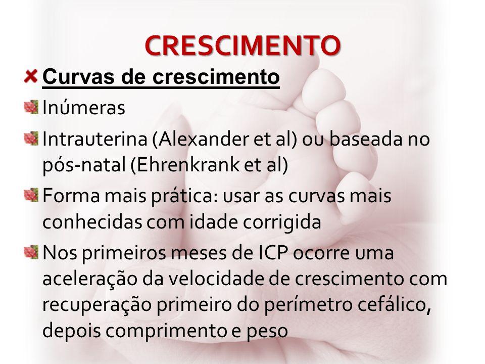 CRESCIMENTO Curvas de crescimento Inúmeras Intrauterina (Alexander et al) ou baseada no pós-natal (Ehrenkrank et al) Forma mais prática: usar as curv