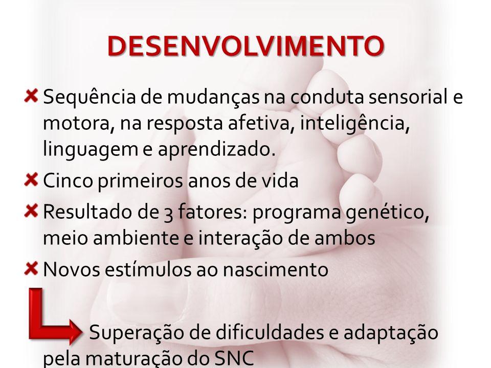 DESENVOLVIMENTO Sequência de mudanças na conduta sensorial e motora, na resposta afetiva, inteligência, linguagem e aprendizado. Cinco primeiros anos