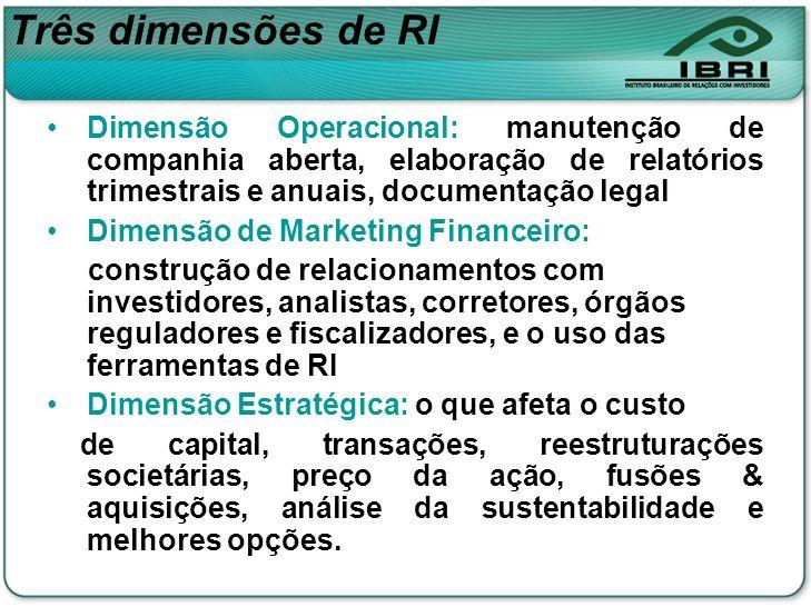 Três dimensões de RI Dimensão Operacional: manutenção de companhia aberta, elaboração de relatórios trimestrais e anuais, documentação legal Dimensão