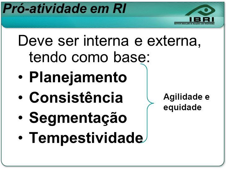 Pró-atividade em RI Deve ser interna e externa, tendo como base: Planejamento Consistência Segmentação Tempestividade Agilidade e equidade