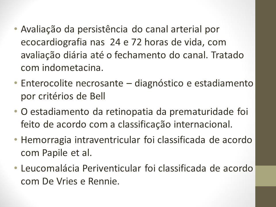 Avaliação da persistência do canal arterial por ecocardiografia nas 24 e 72 horas de vida, com avaliação diária até o fechamento do canal. Tratado com