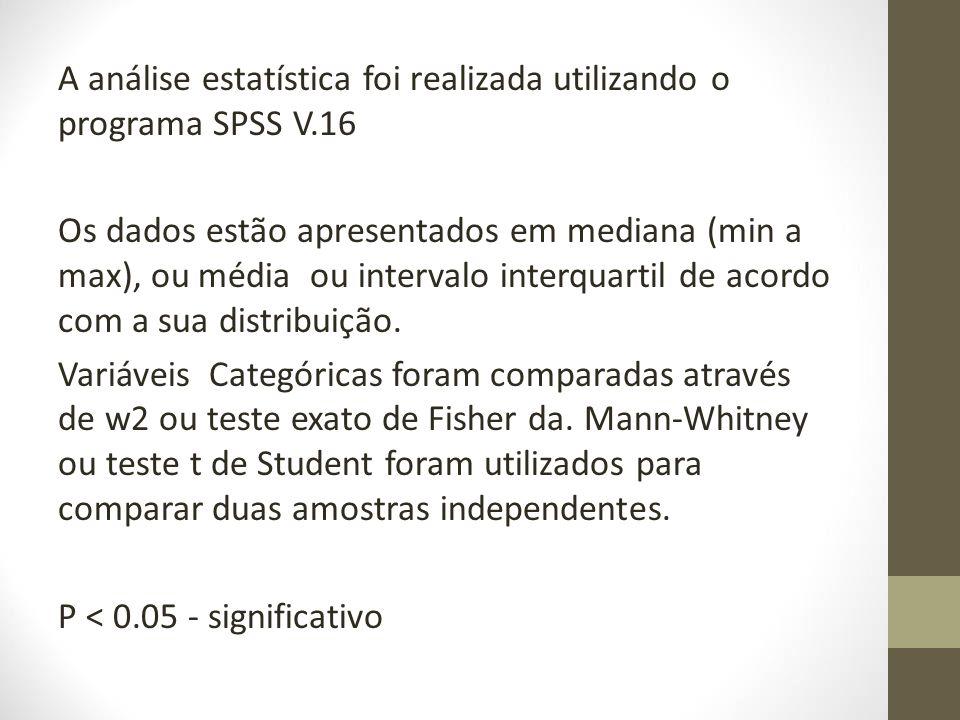 A análise estatística foi realizada utilizando o programa SPSS V.16 Os dados estão apresentados em mediana (min a max), ou média ou intervalo interqua