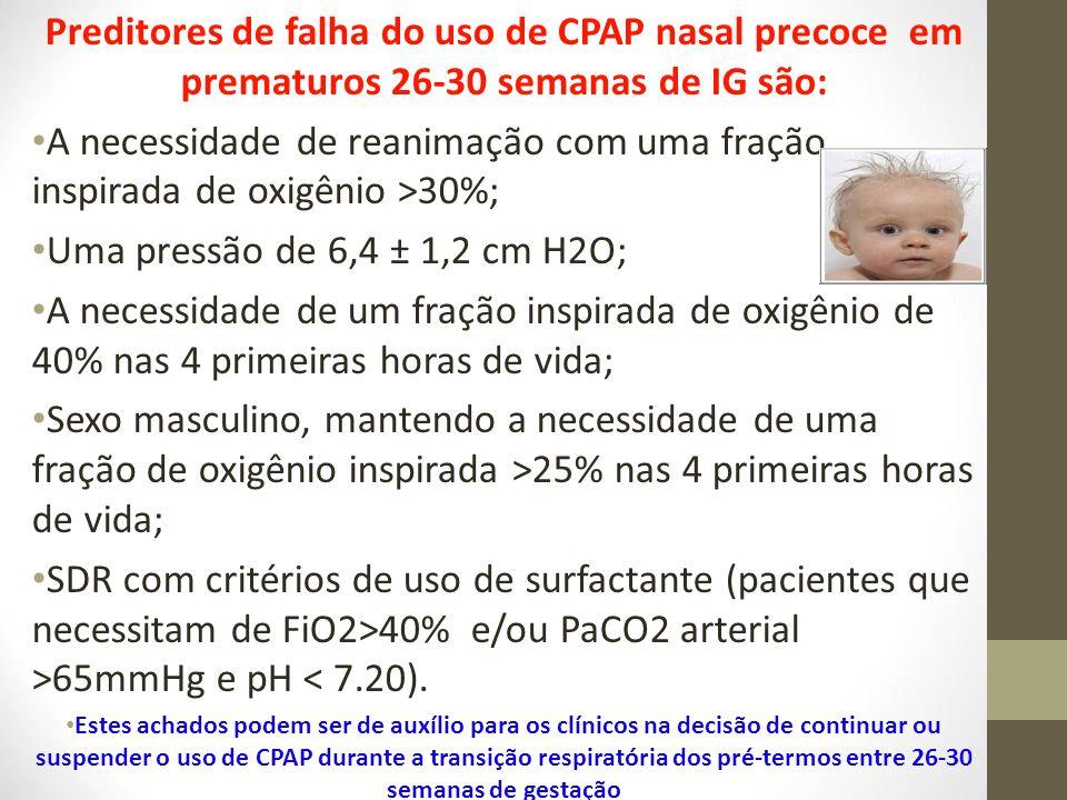 Preditores de falha do uso de CPAP nasal precoce em prematuros 26-30 semanas de IG são: A necessidade de reanimação com uma fração inspirada de oxigên