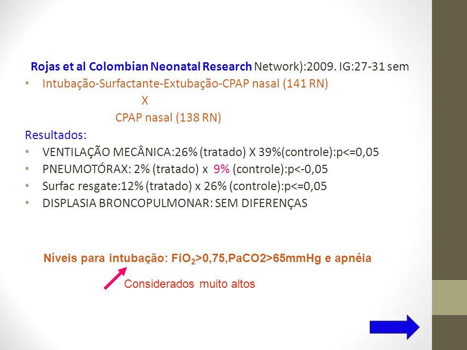 Rojas et al Colombian Neonatal Research Network):2009. IG:27-31 sem Intubação-Surfactante-Extubação-CPAP nasal (141 RN) X CPAP nasal (138 RN) Resultad