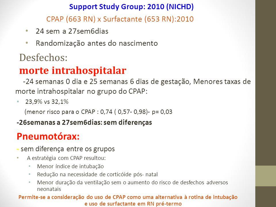 Support Study Group: 2010 (NICHD) CPAP (663 RN) x Surfactante (653 RN):2010 24 sem a 27sem6dias Randomização antes do nascimento Desfechos: morte intr