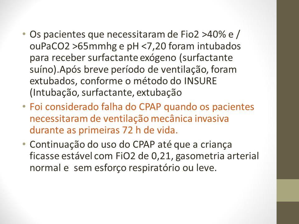Os pacientes que necessitaram de Fio2 >40% e / ouPaCO2 >65mmhg e pH <7,20 foram intubados para receber surfactante exógeno (surfactante suíno).Após br