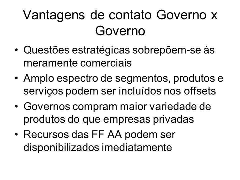 Vantagens de contato Governo x Governo Questões estratégicas sobrepõem-se às meramente comerciais Amplo espectro de segmentos, produtos e serviços pod