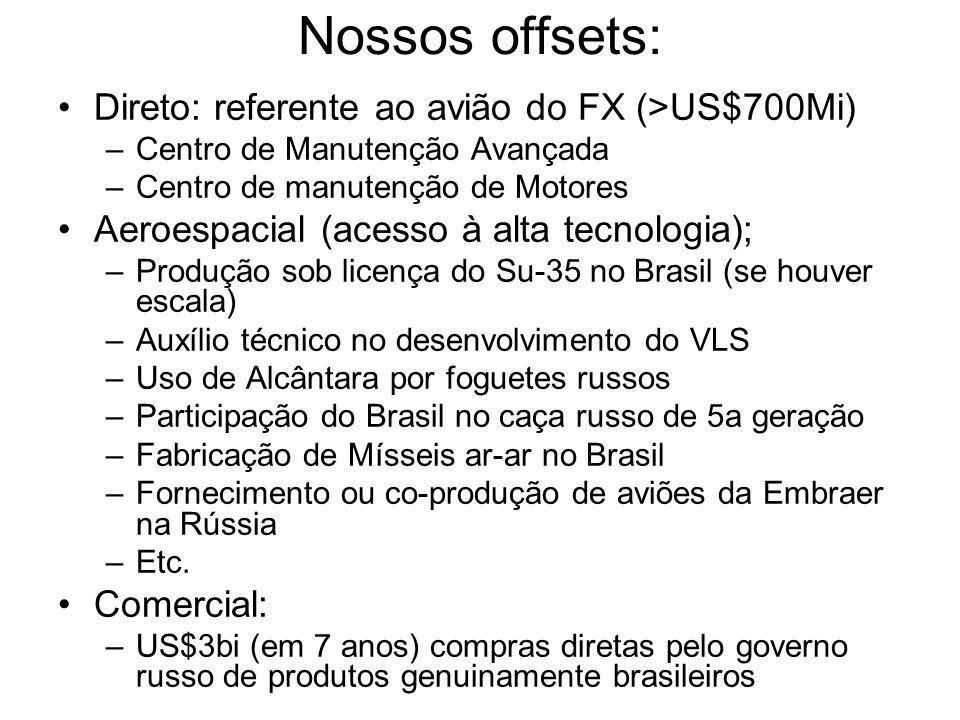 Nossos offsets: Direto: referente ao avião do FX (>US$700Mi) –Centro de Manutenção Avançada –Centro de manutenção de Motores Aeroespacial (acesso à alta tecnologia); –Produção sob licença do Su-35 no Brasil (se houver escala) –Auxílio técnico no desenvolvimento do VLS –Uso de Alcântara por foguetes russos –Participação do Brasil no caça russo de 5a geração –Fabricação de Mísseis ar-ar no Brasil –Fornecimento ou co-produção de aviões da Embraer na Rússia –Etc.