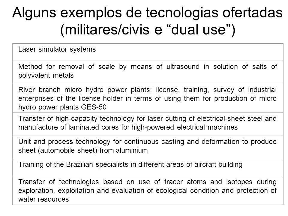 Contatos: Camargo Sistemas de Engenharia Ltda.Luiz Mauro V.
