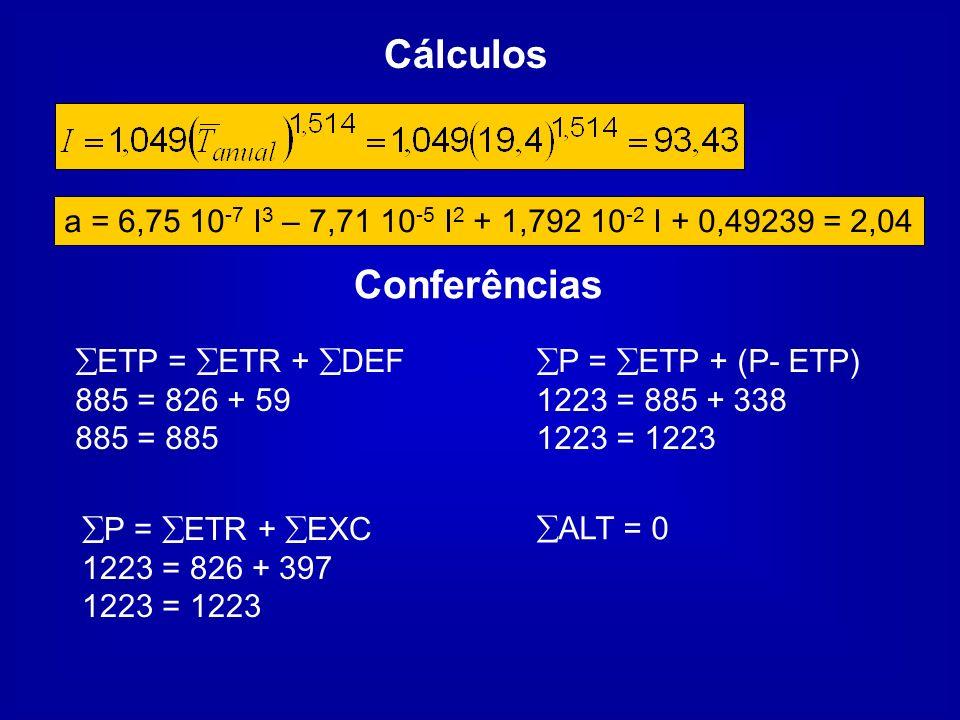 Conferências ETP = ETR + DEF 885 = 826 + 59 885 = 885 P = ETR + EXC 1223 = 826 + 397 1223 = 1223 P = ETP + (P- ETP) 1223 = 885 + 338 1223 = 1223 ALT =