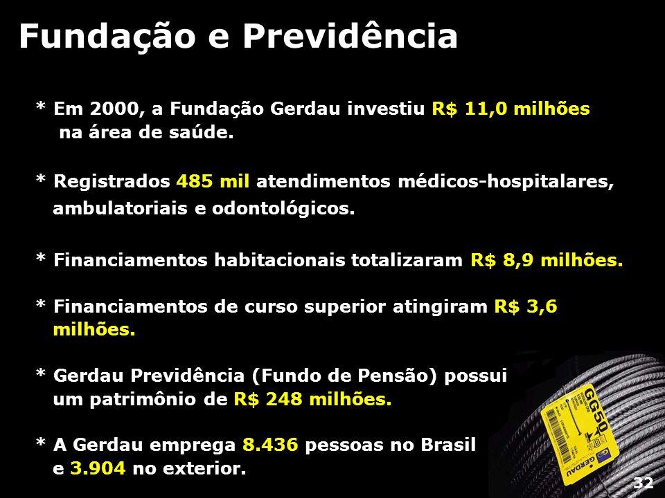 Fundação e Previdência * Em 2000, a Fundação Gerdau investiu R$ 11,0 milhões na área de saúde. * Registrados 485 mil atendimentos médicos-hospitalares