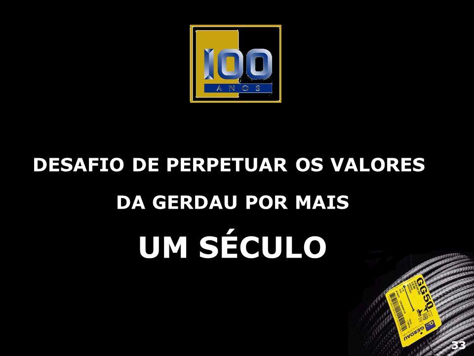 DESAFIO DE PERPETUAR OS VALORES DA GERDAU POR MAIS UM SÉCULO 33