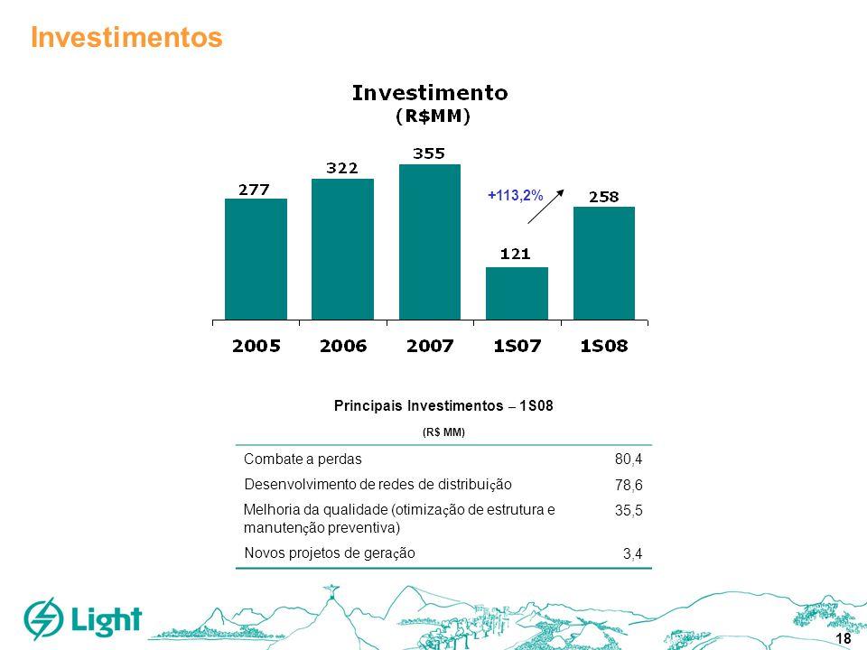 18 Investimentos +113,2% Principais Investimentos – 1S08 (R$ MM) Combate a perdas80,4 Desenvolvimento de redes de distribui ç ão78,6 Melhoria da quali
