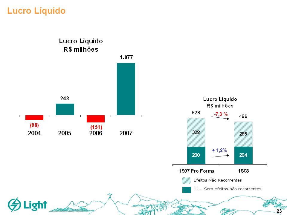 23 Lucro Líquido -7,3 % Efeitos Não Recorrentes LL – Sem efeitos não recorrentes + 1,2%