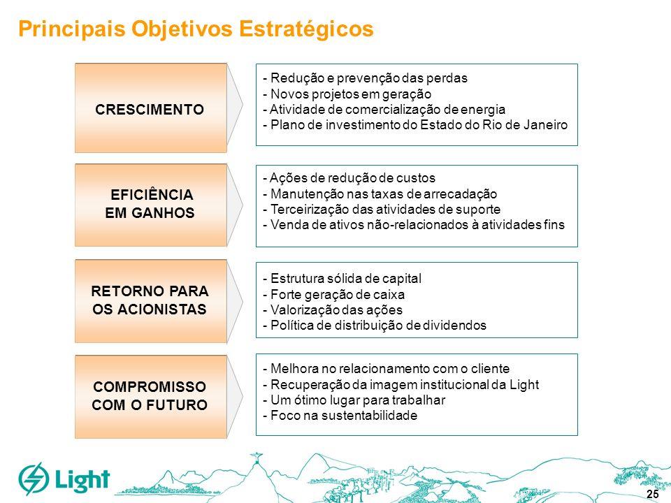 25 CRESCIMENTO EFICIÊNCIA EM GANHOS RETORNO PARA OS ACIONISTAS COMPROMISSO COM O FUTURO Principais Objetivos Estratégicos - Redução e prevenção das pe