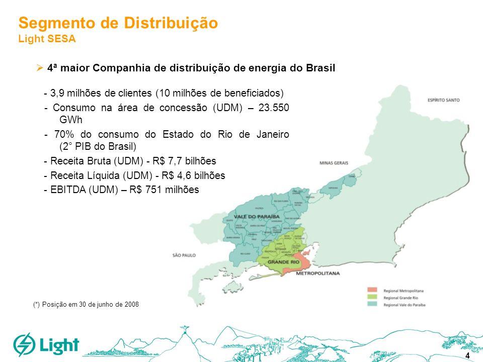 4 Segmento de Distribuição Light SESA 4ª maior Companhia de distribuição de energia do Brasil (*) Posição em 30 de junho de 2008 - 3,9 milhões de clie