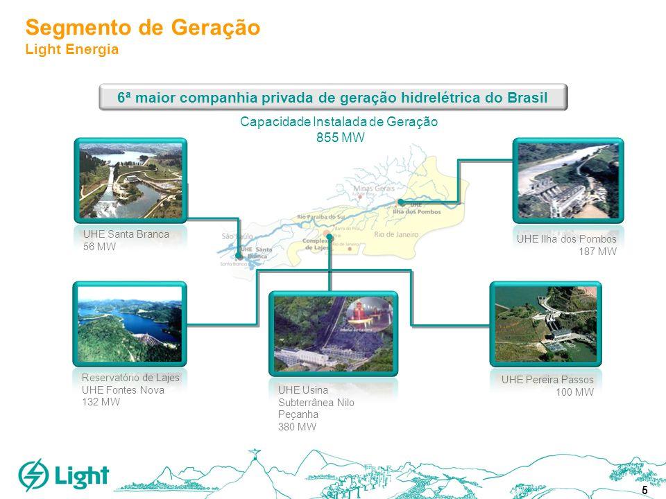 5 Segmento de Geração Light Energia Capacidade Instalada de Geração 855 MW UHE Santa Branca 56 MW Reservatório de Lajes UHE Fontes Nova 132 MW UHE Usi