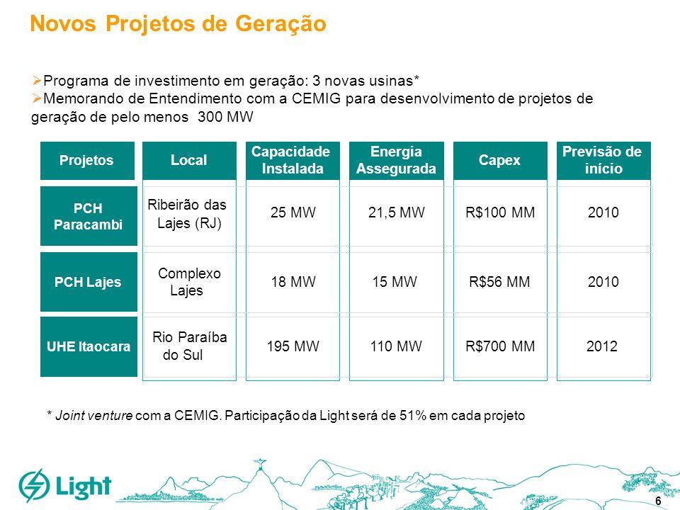 6 Novos Projetos de Geração * Joint venture com a CEMIG. Participação da Light será de 51% em cada projeto Ribeirão das Lajes (RJ) Lajes Complexo Rio