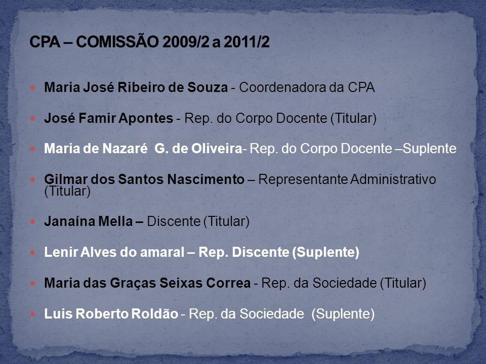 Maria José Ribeiro de Souza - Coordenadora da CPA José Famir Apontes - Rep. do Corpo Docente (Titular) Maria de Nazaré G. de Oliveira- Rep. do Corpo D