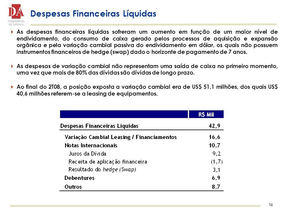 14 As despesas financeiras líquidas sofreram um aumento em função de um maior nível de endividamento, do consumo de caixa gerado pelos processos de aq