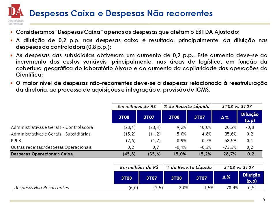 9 Despesas Caixa e Despesas Não recorrentes Consideramos Despesas Caixa apenas as despesas que afetam o EBITDA Ajustado; A diluição de 0,2 p.p. nas de