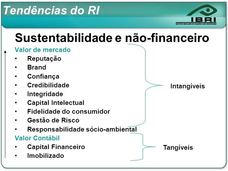 Tendências do RI Sustentabilidade e não-financeiro Valor de mercado Reputação Brand Confiança Credibilidade Integridade Capital Intelectual Fidelidade do consumidor Gestão de Risco Responsabilidade sócio-ambiental Valor Contábil Capital Financeiro Imobilizado Valor contábil Intangíveis Tangíveis