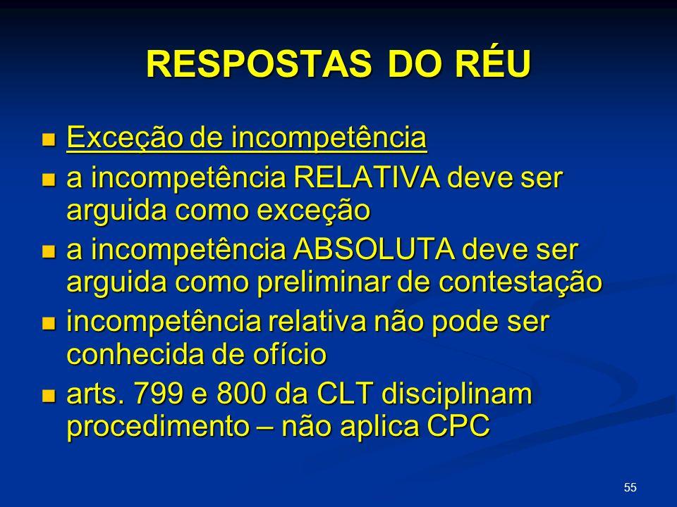 55 RESPOSTAS DO RÉU Exceção de incompetência Exceção de incompetência a incompetência RELATIVA deve ser arguida como exceção a incompetência RELATIVA deve ser arguida como exceção a incompetência ABSOLUTA deve ser arguida como preliminar de contestação a incompetência ABSOLUTA deve ser arguida como preliminar de contestação incompetência relativa não pode ser conhecida de ofício incompetência relativa não pode ser conhecida de ofício arts.