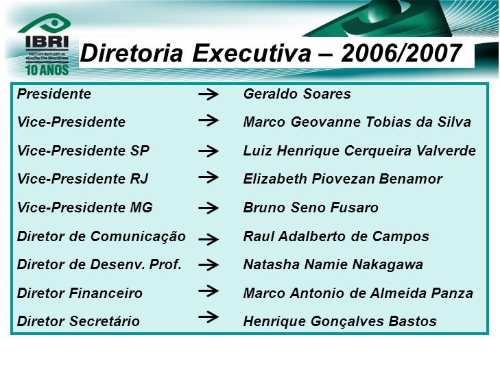 Diretoria Executiva – 2006/2007 Presidente Geraldo Soares Vice-Presidente Marco Geovanne Tobias da Silva Vice-Presidente SP Luiz Henrique Cerqueira Va