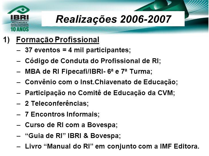 Realizações 2006-2007 1)Formação Profissional –37 eventos = 4 mil participantes; –Código de Conduta do Profissional de RI; –MBA de RI Fipecafi/IBRI- 6