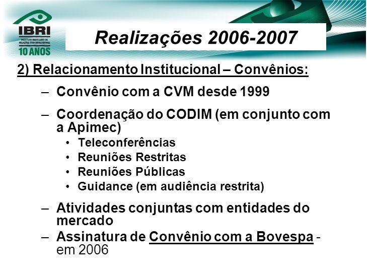 Realizações 2006-2007 2) Relacionamento Institucional – Convênios: –Convênio com a CVM desde 1999 –Coordenação do CODIM (em conjunto com a Apimec) Tel